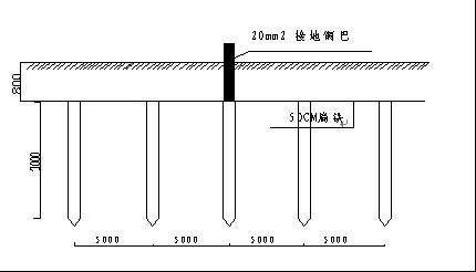 发电机组电缆工程(电缆出租/安装)